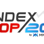 Mmcis group index top 20.