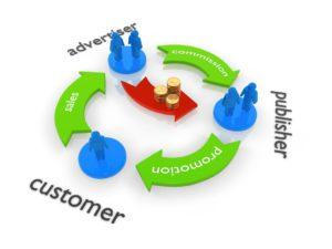 Современная концепция маркетинга