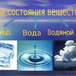 Физические различия между тремя агрегатными состояниями воды.