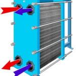 Пластинчатый теплообменник: как зависит цена от конструкции агрегата?