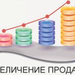 Как быстро увеличить продажи в бизнесе профессиональных услуг.