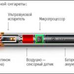 Электронные сигареты — откажитесь от зависимоти уже сегодня.