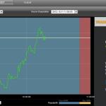 TradeRush — эффективная работа с бинарными опционами.