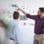 Связь бизнеса и маркетинга. Роль маркетинга в достижении целей.