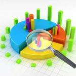 Важность маркетинговых исследований