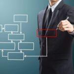 Системность рекламных проектов в условиях диджитализации